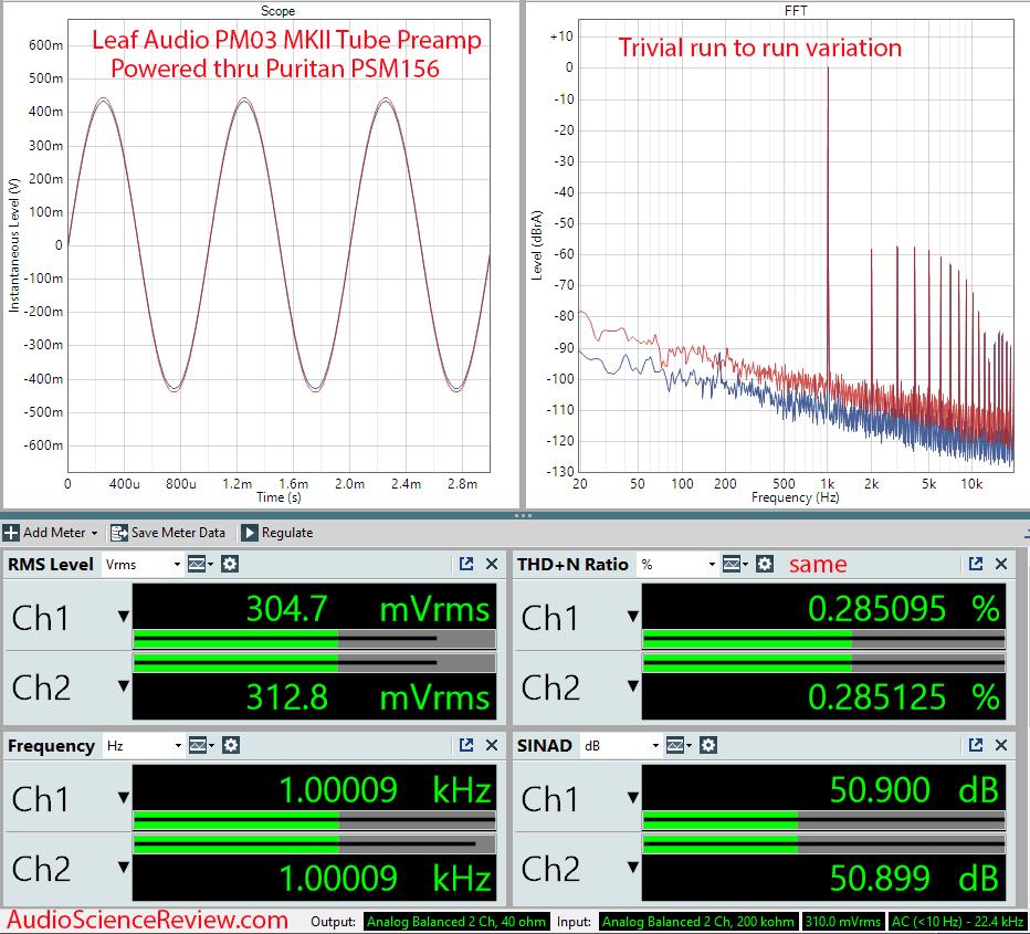 Leaf audio PM03 MKII Puritan PSM156 Measurements.png