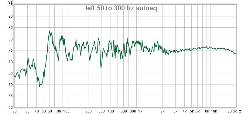 left 50 to 300hz autoeq.jpg