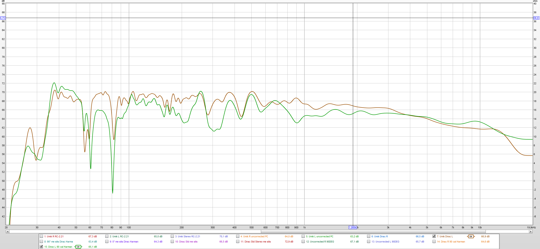 Left Channel no cal 0ged vs cal 90deg var.png