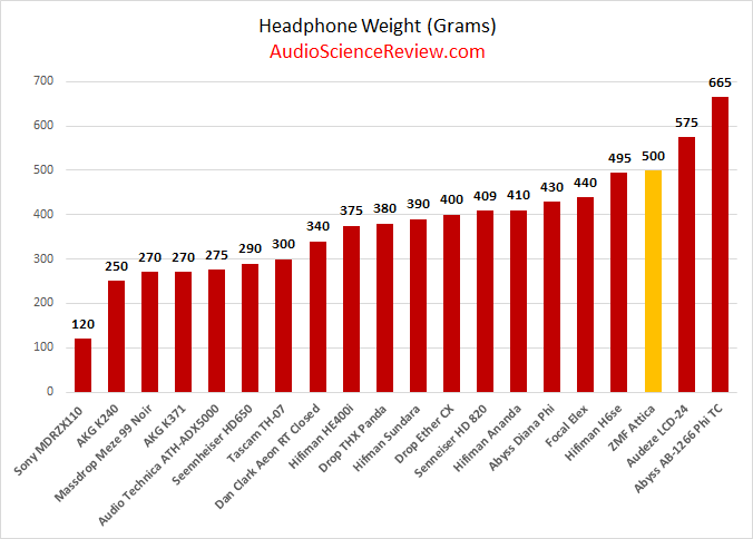 lightest closed back headphone review.png