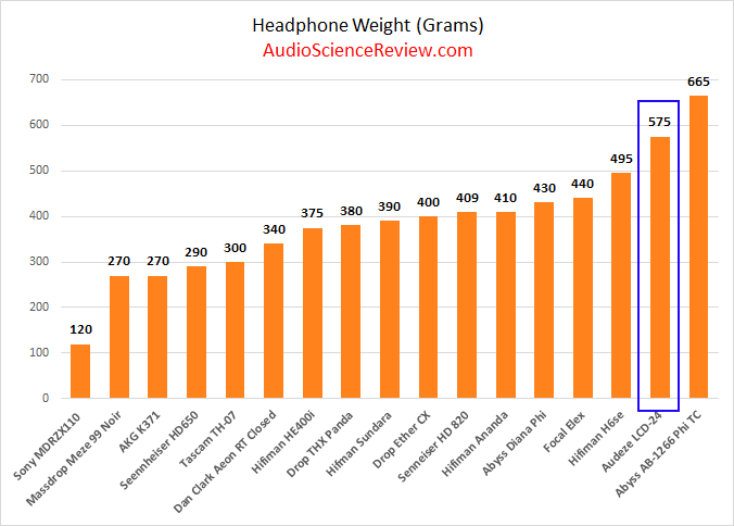 Lightest Headphone Review.png