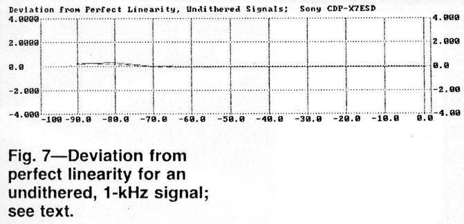 linearity 01.JPG