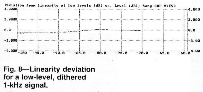 linearity 02.JPG