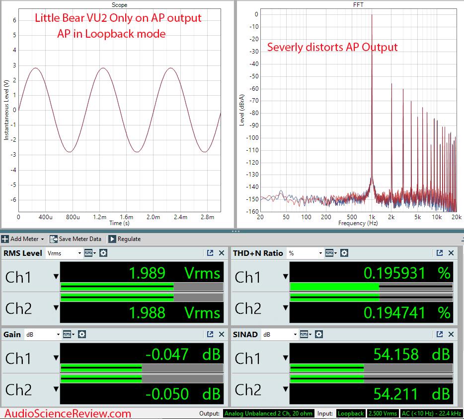 Little Ber Switcher Sound Level Indicator VU2 Measurements loopback.png