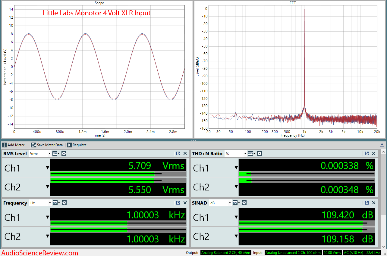 Little Labs Monotor Headphone Amplifier Audio Measurements.png