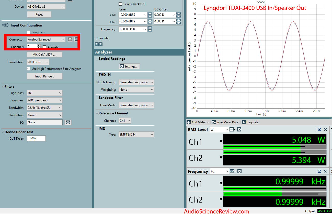 Lngdorf TDAI 3400 DAC Room EQ Audio Processor Output Measurements.png