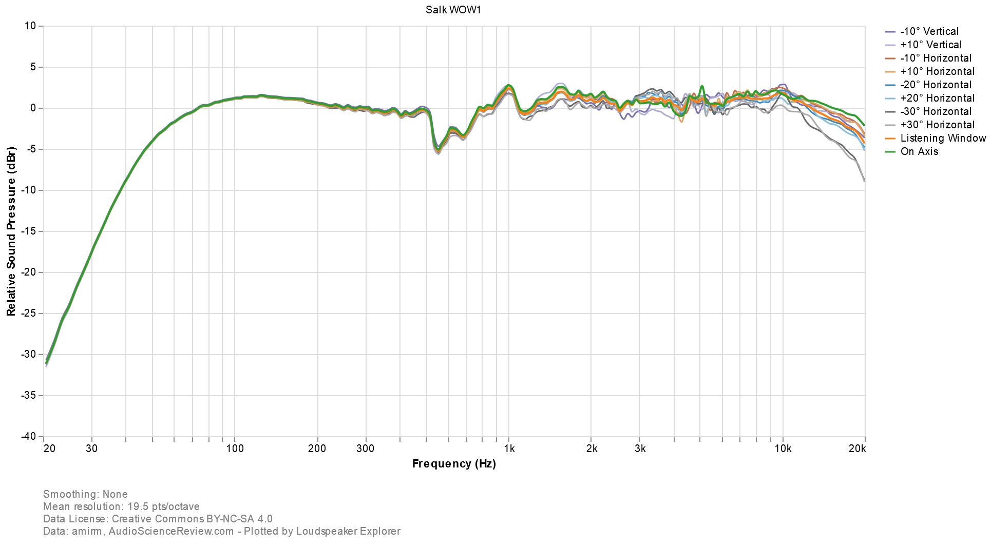 Loudspeaker Explorer chart(14).png