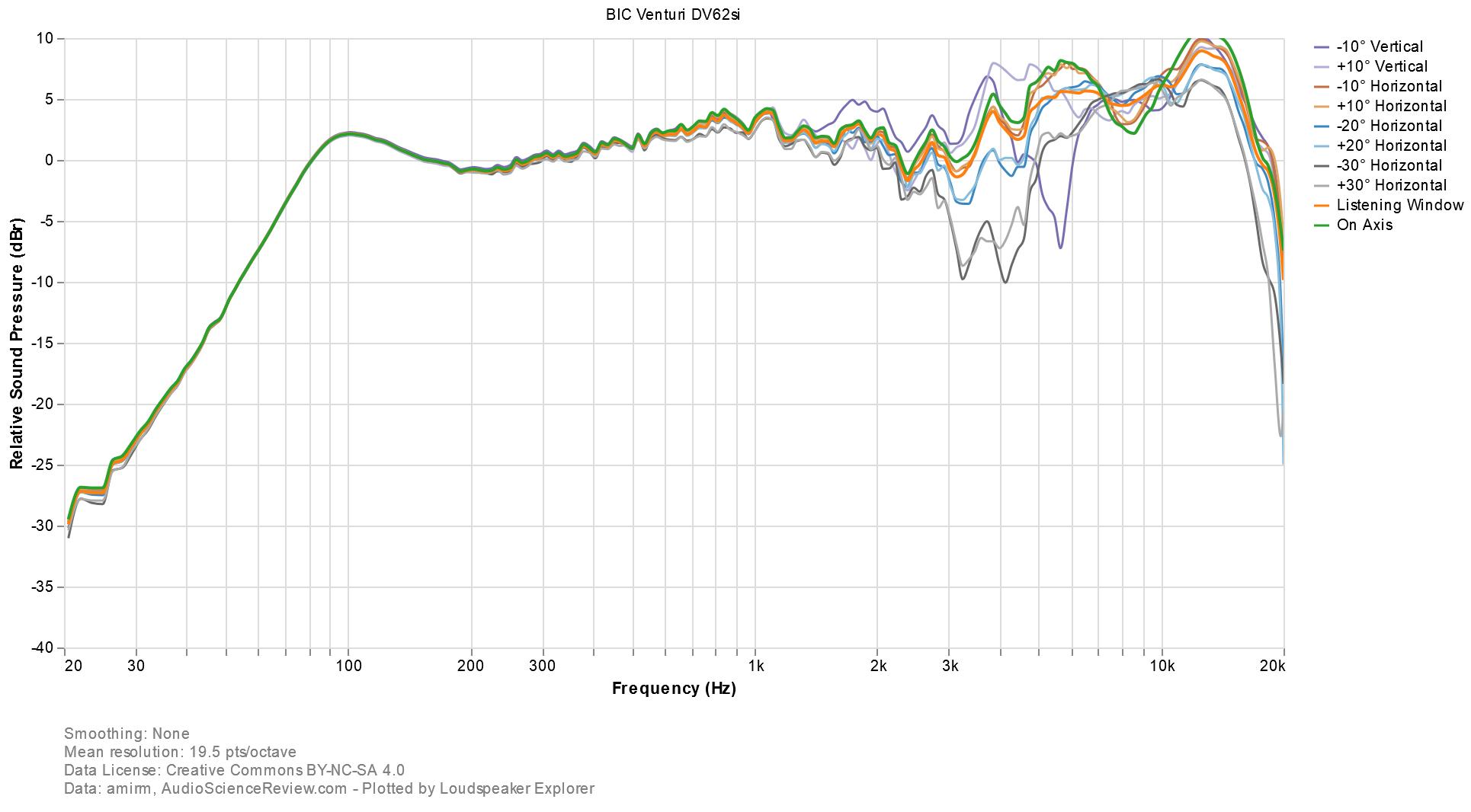 Loudspeaker Explorer chart(16).png