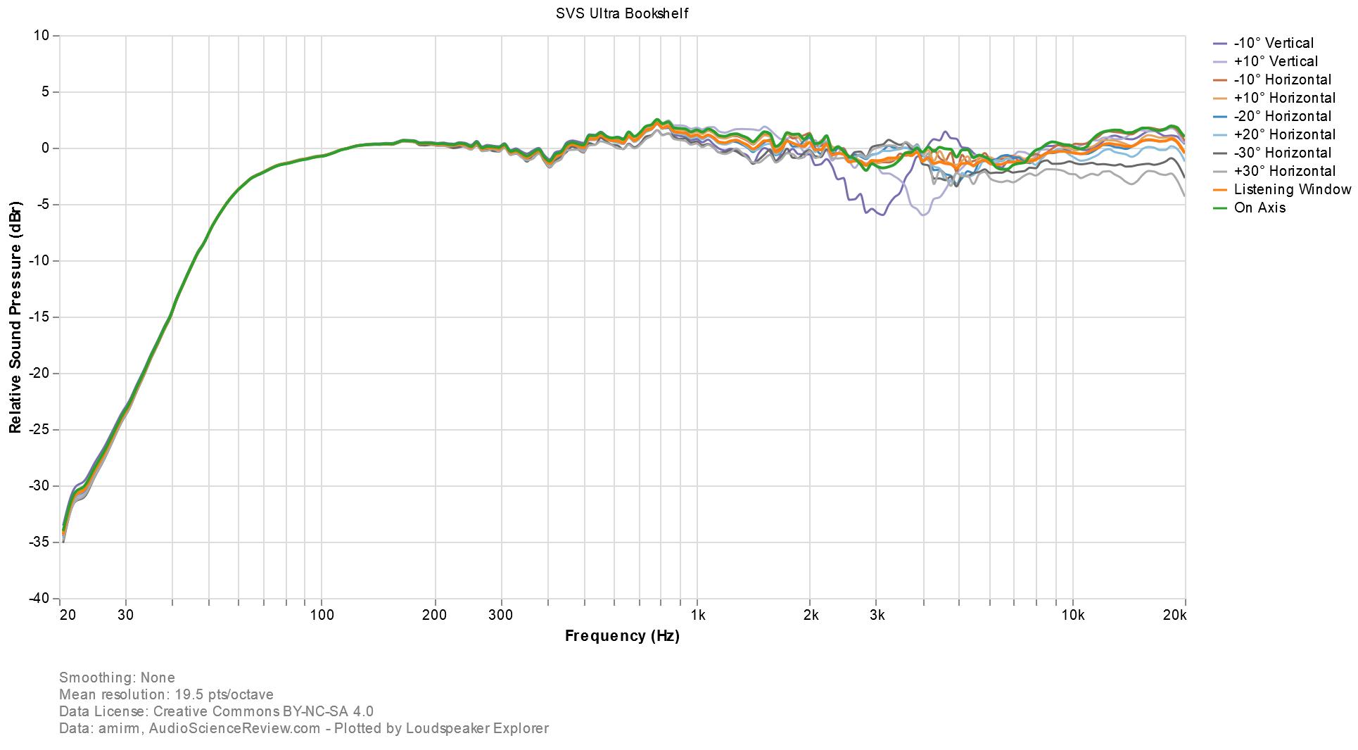 Loudspeaker Explorer chart(26).png