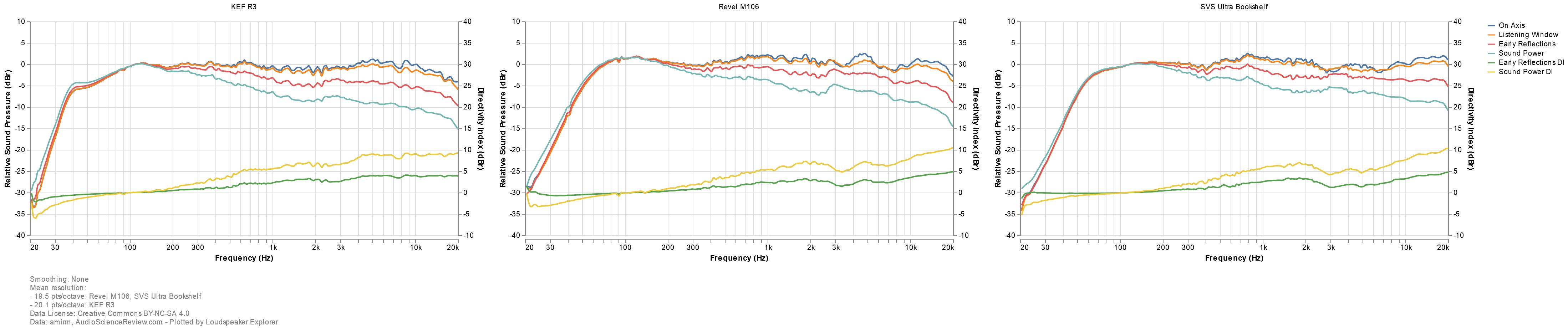 Loudspeaker Explorer chart(27).png