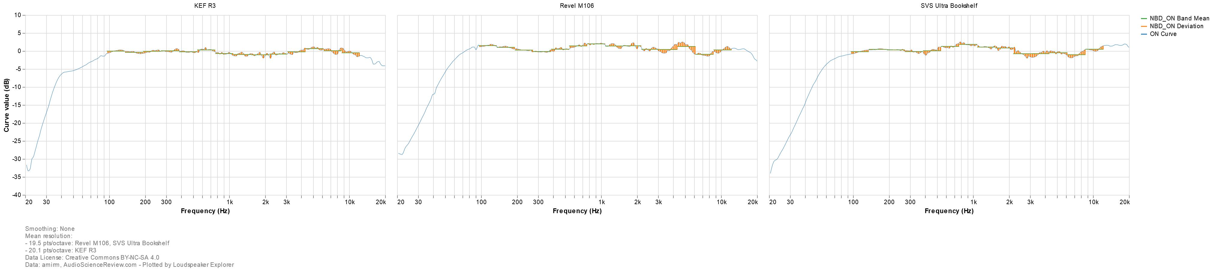 Loudspeaker Explorer chart(29).png