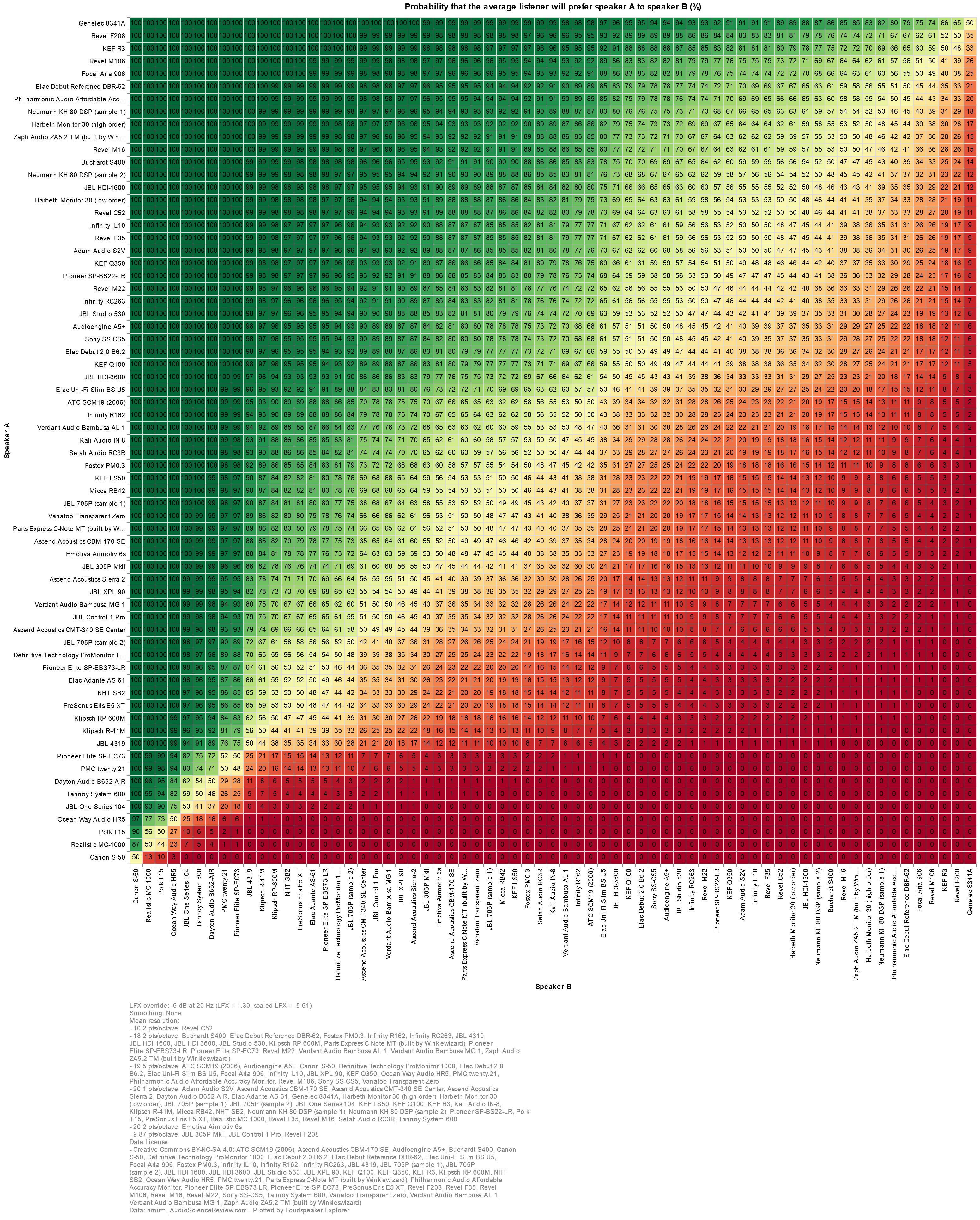 Loudspeaker Explorer chart(3).png