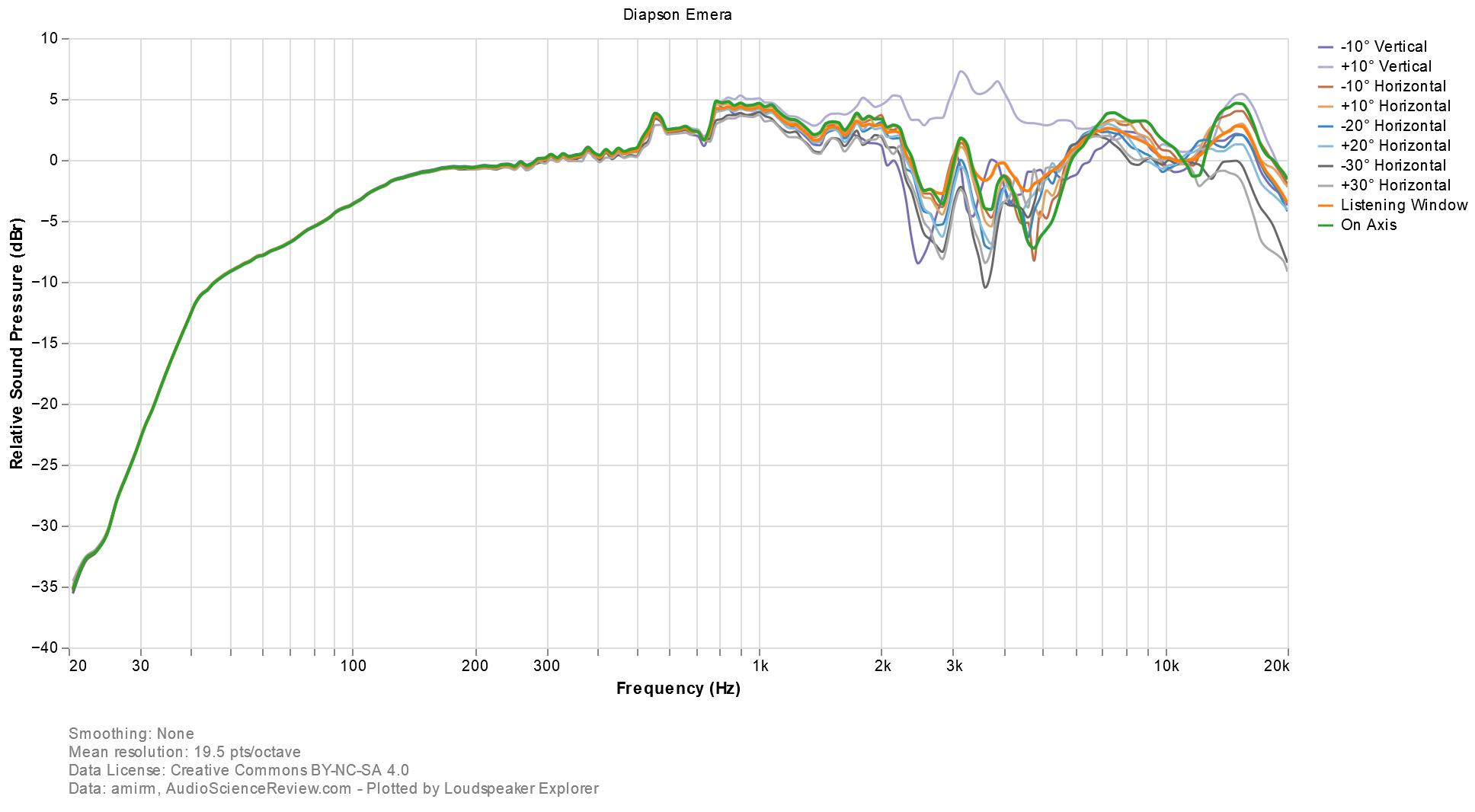 Loudspeaker Explorer chart(43).png