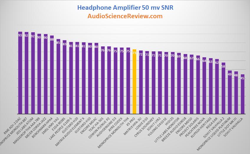 Lowest Noise Headphone Amplifier.png