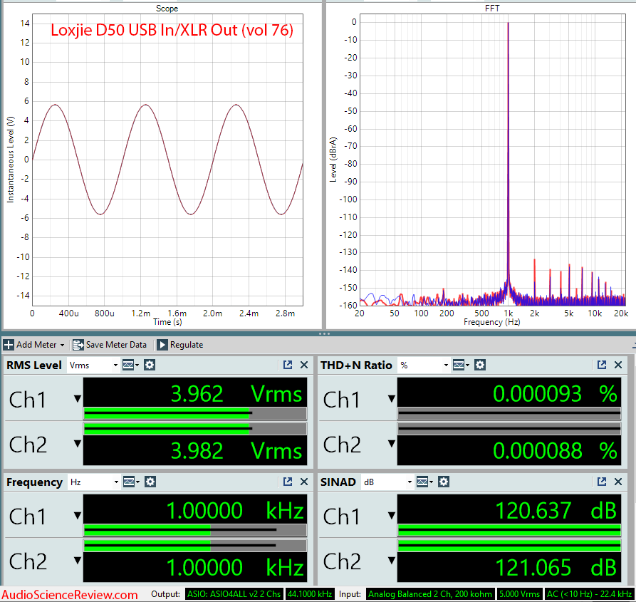 Loxjie D50 Measurements Balanced DAC.png