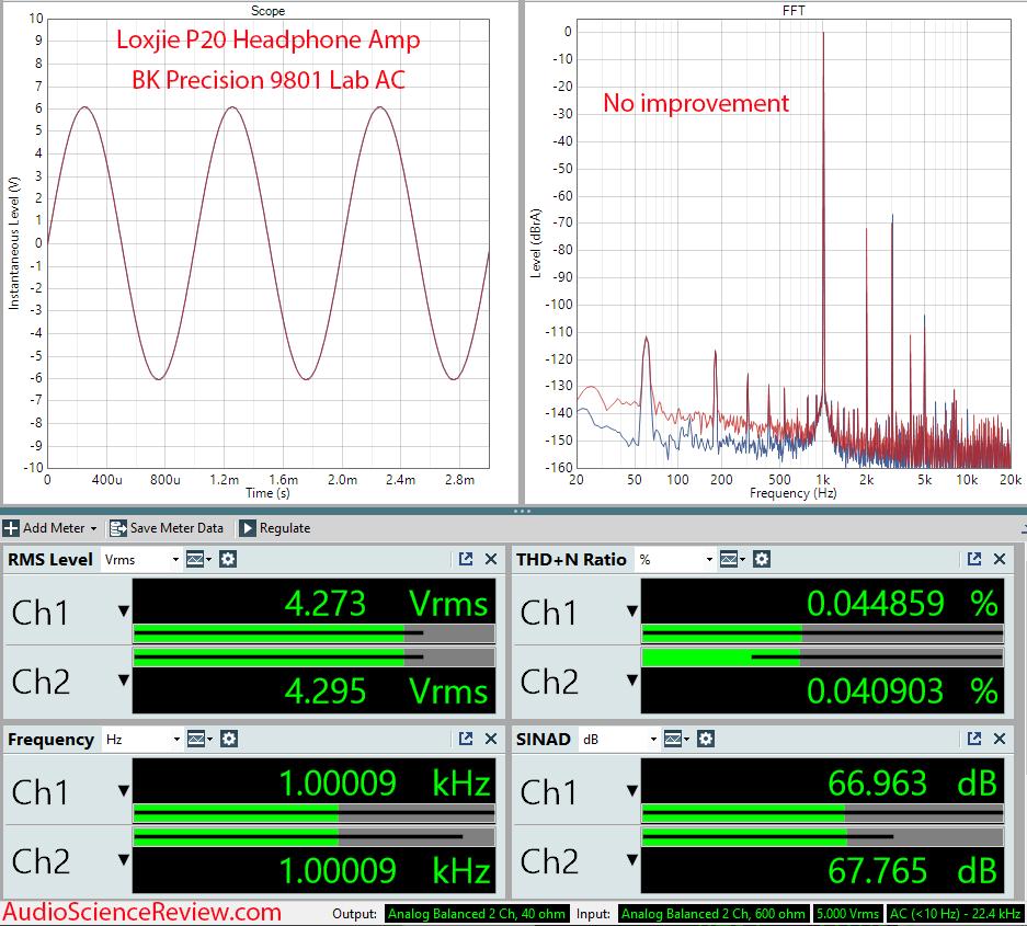 Loxjie P20 Tube Amplifier Measurements BK Precision 9801 AC.png