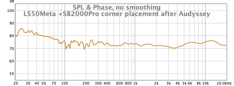 ls50 svs corner audyssey.jpg