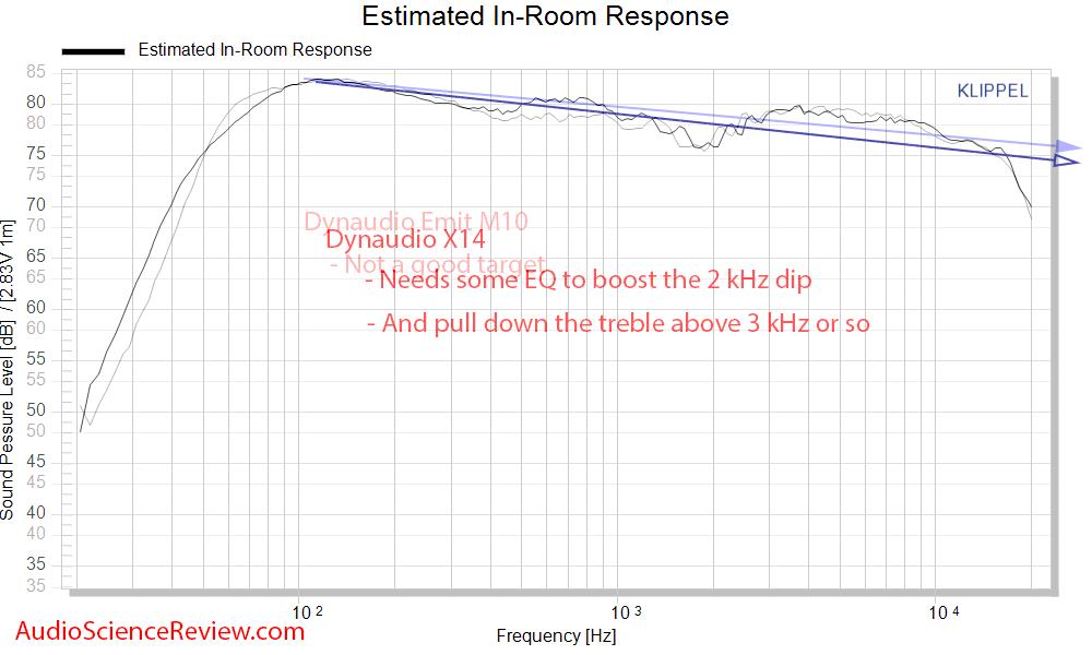 M10 vs X14 PIR.png