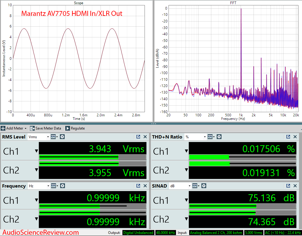 Marantz AV7705 UHD AV Processor Home Theater Surround 4 volt HDMI Audio Measurements.png