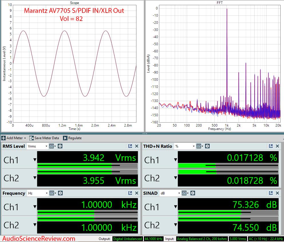 Marantz AV7705 UHD AV Processor Home Theater Surround4 volt Audio Measurements.png
