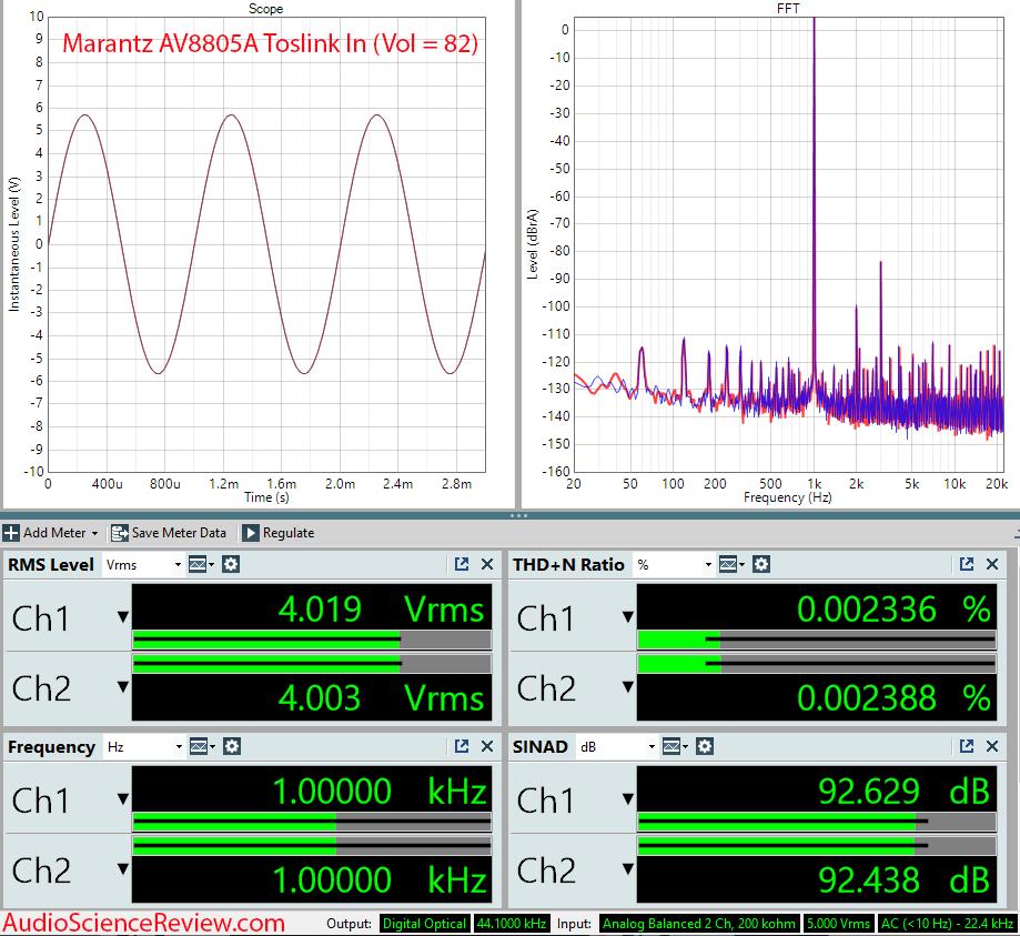 Marantz AV8805A Measurements Balanced Toslink.png