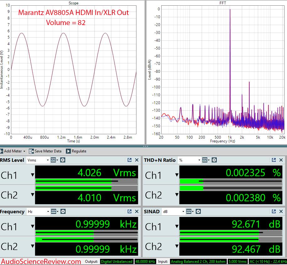 Marantz AV8805A Measurements HDMI Balanced Toslink.png