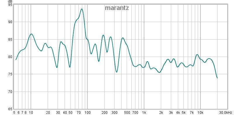 marantz-dual sub.jpg