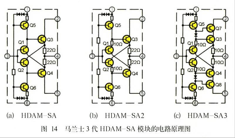Marantz-HDAM-SA-SA2-SA3.png