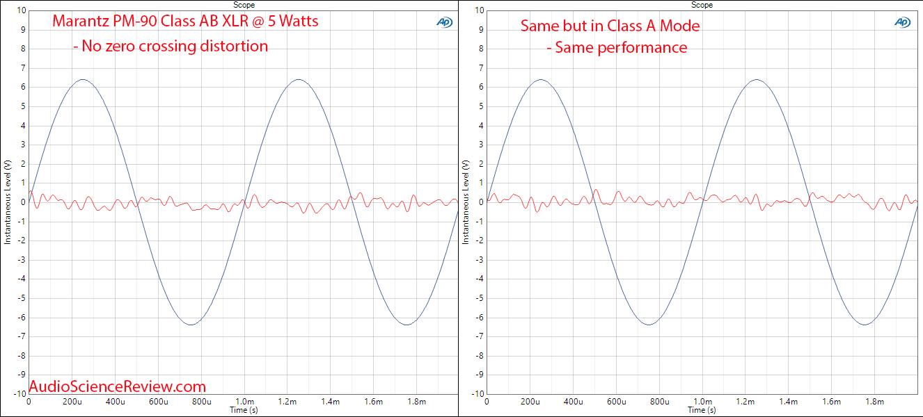 Marantz PM-90 Measurements Class A vs Class B XLR Balanced Vintage Stereo Amplifier.png