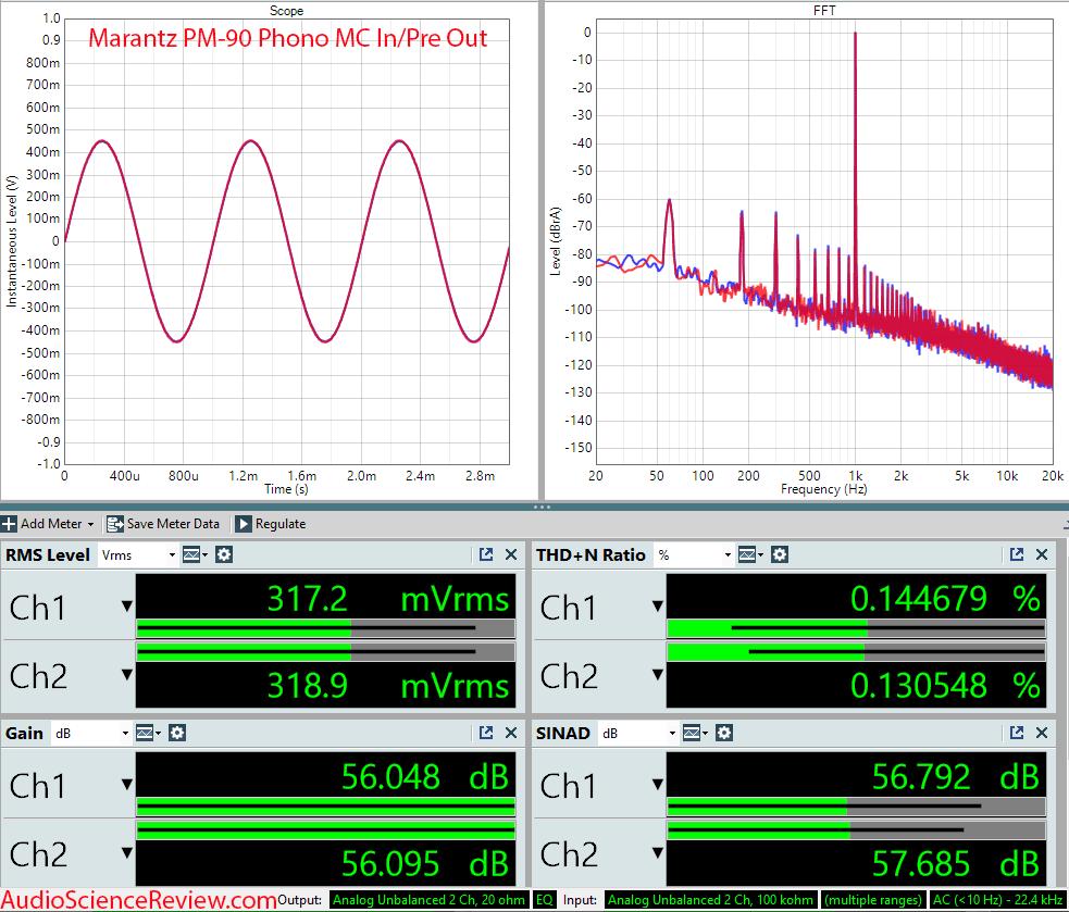Marantz PM-90 Measurements Phono MC Vintage Stereo Amplifier.png