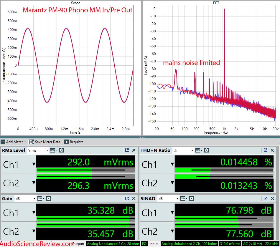 Marantz PM-90 Measurements Phono MM Vintage Stereo Amplifier.png