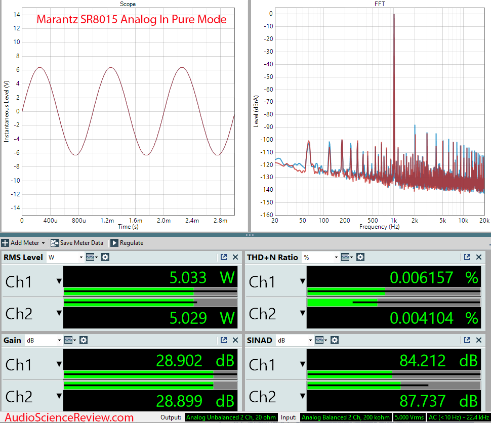 Marantz SR8015 Measurements Analog Amplifier AVR.png
