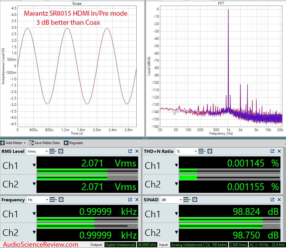 Marantz SR8015 Measurements HDMI AVR.png