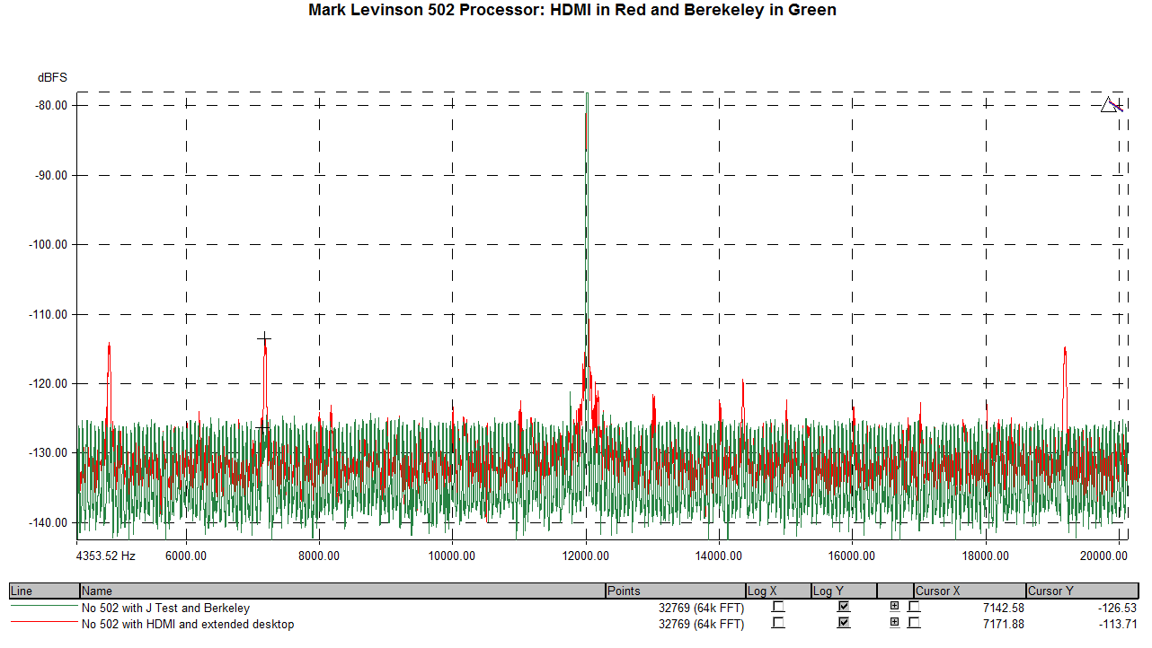 Mark Levinson 502 HDMI input vs Berkeley Async USB to SPDIF.png
