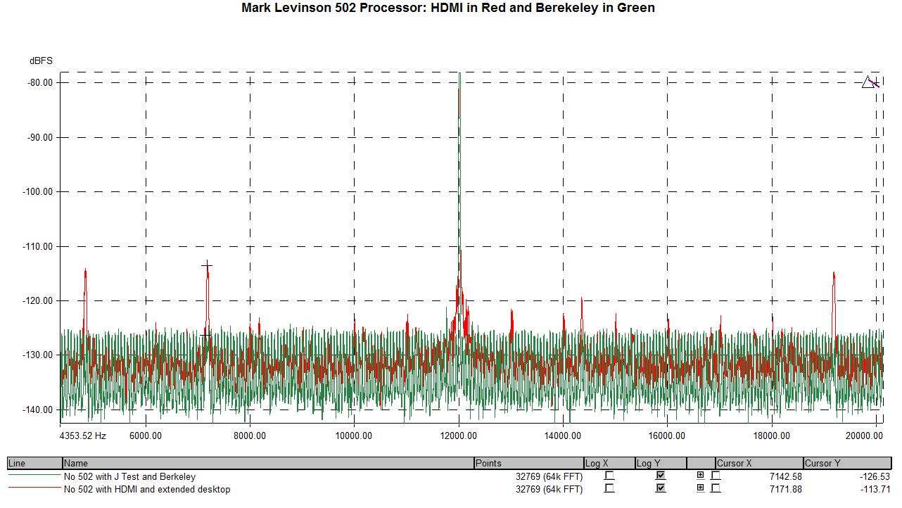 Mark Levinson 502 HDMI input vs Berkeley Async USB to SPDIF.png