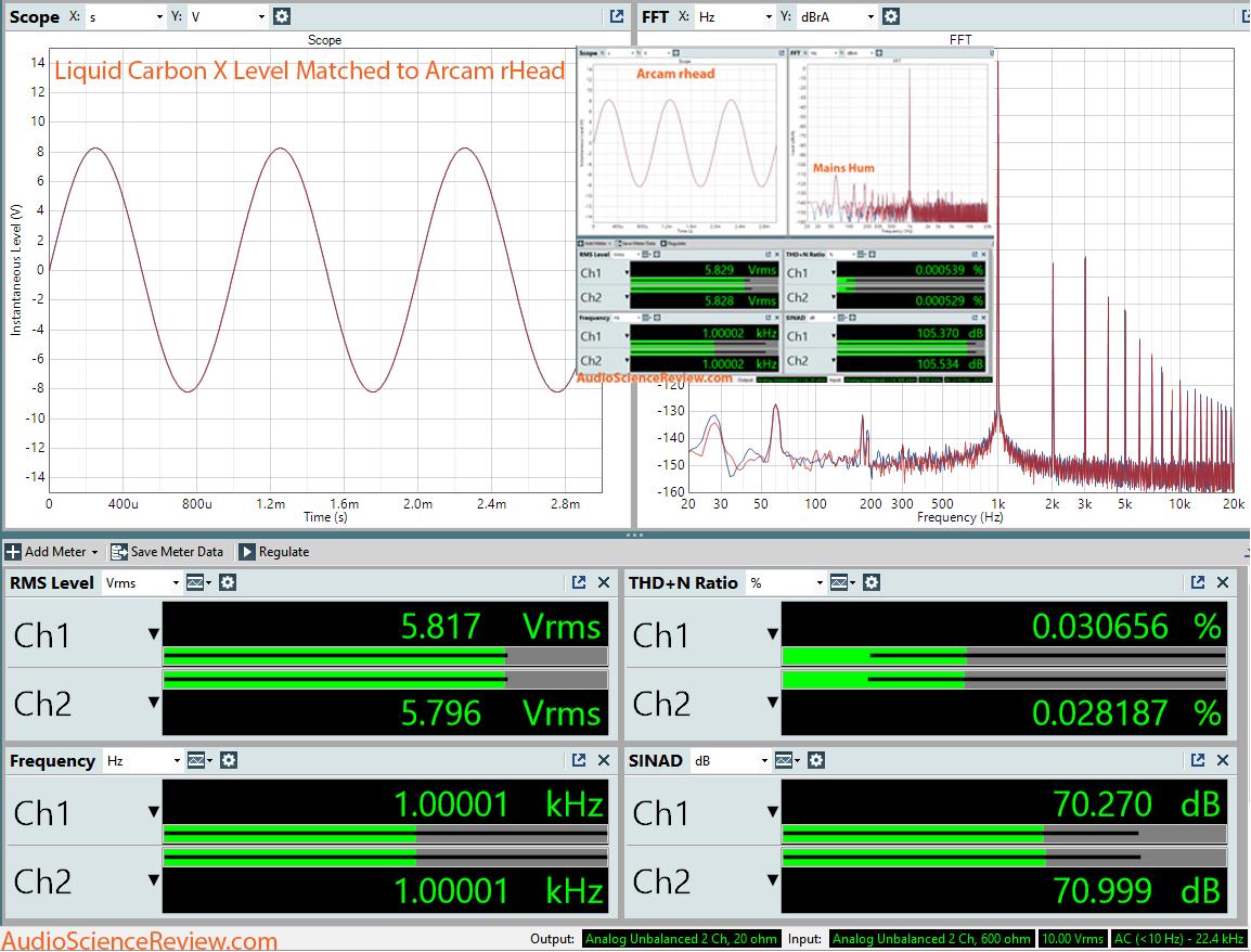 Massdrop Cavalli Liquid Carbon Headphone Amplifier High Gain Dashboard Measurement.png