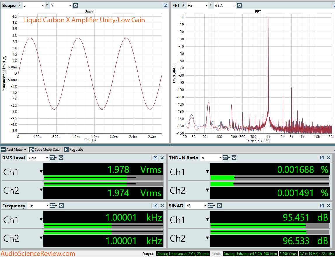 Massdrop Cavalli Liquid Carbon Headphone Amplifier Unity Gain Dashboard Measurement.png