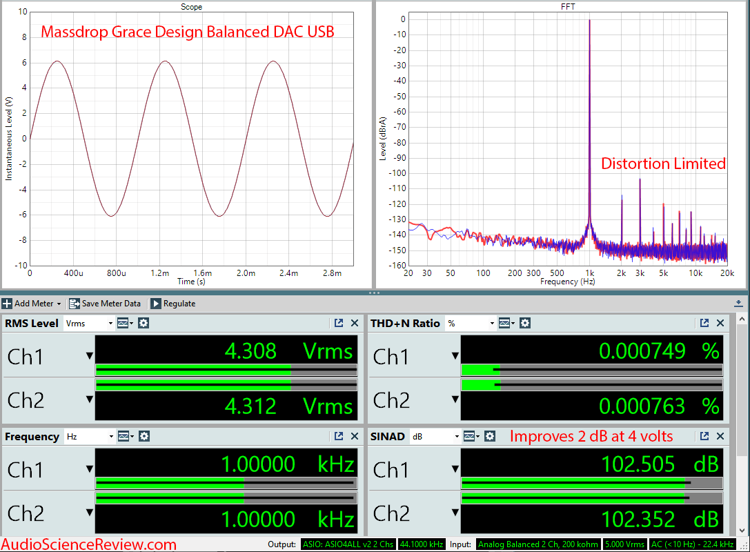 Massdrop Grace Design Balanced DAC Audio Measurements.png