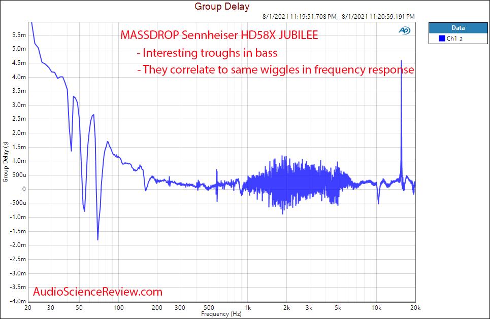 MASSDROP Sennheiser HD58X JUBILEE Group Delay Measurements open back headphone.png