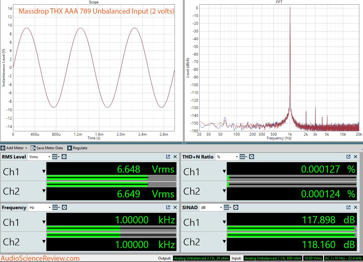 Massdrop THX AAA 789 Headphone Amplifier Dashboard Unbalanced RCA Measurement.png