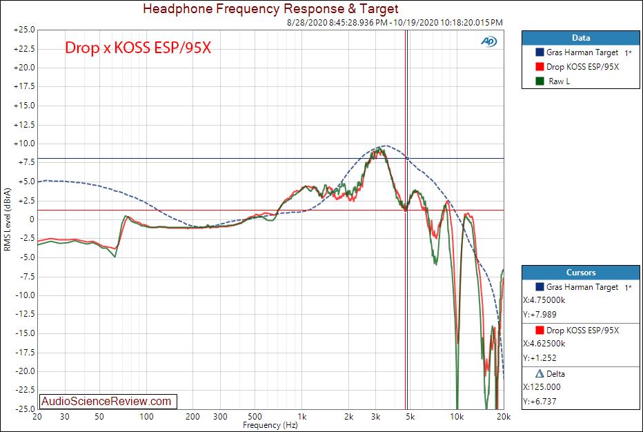 MASSDROP X KOSS ESP 95X ELECTROSTATIC SYSTEM Frequency Response Measurements.png