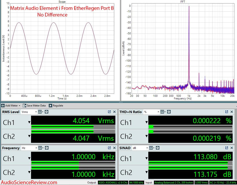 Matrix Audio Element i with Uptone EtherRegen Port B Audio Measurements.png