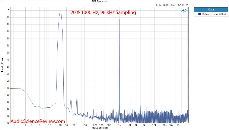 Matrix Audio Element X streaming DAC 20 and 1000 Hz Intermodulation Distortion Audio Measureme...png