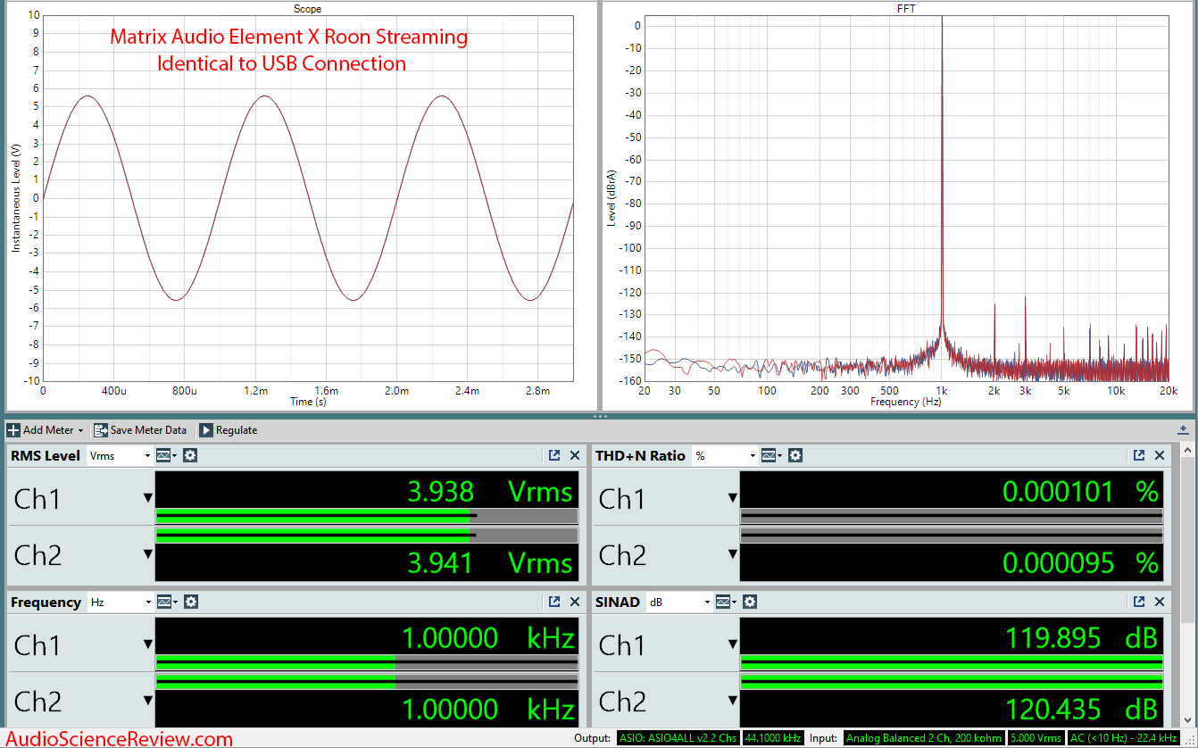 Matrix Audio Element X streaming DAC Roon Audio Measurements.png