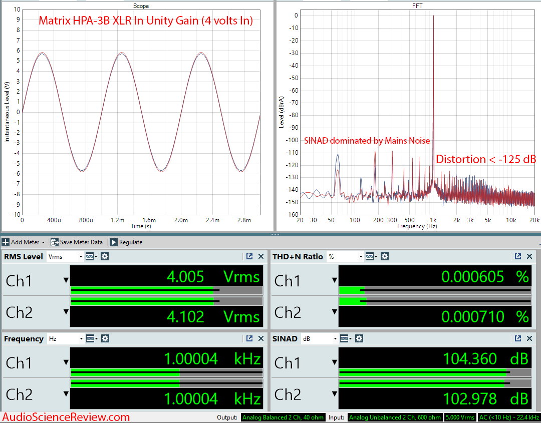 Matrix Audio HPA-3B XLR In TRS Out Audio Measurements.png