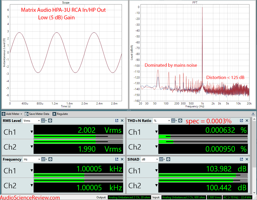 Matrix Audio HPA-3U DAC and Headphone Amplifier HP Audio Measurements.png