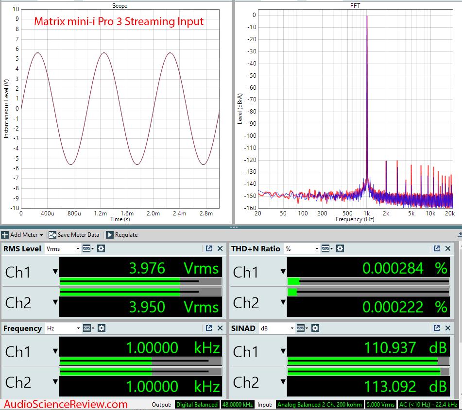 Matrix Audio Mini-i Pro 3 streaming network Measurements USB DAC.png