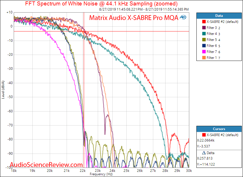 Matrix Audio X-Sabre Pro MQA DAC Filter Response Audio measurements.png
