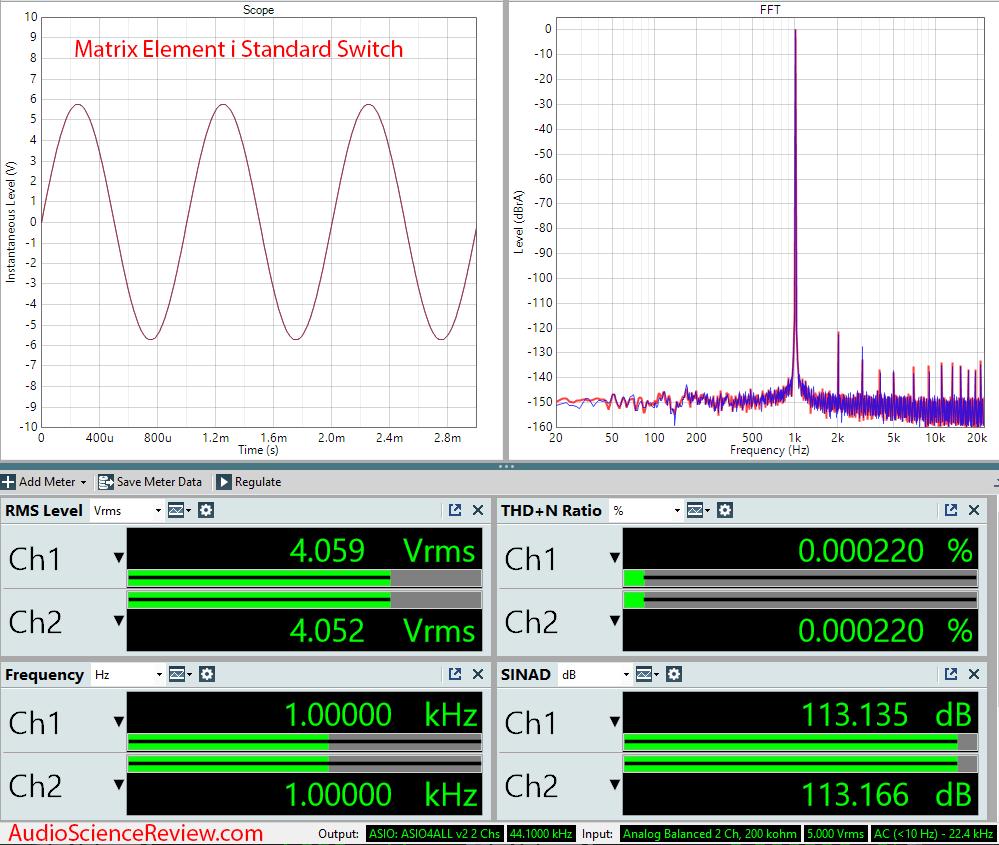 Matrix Element i Netgear Ethernet Switch Audio Measurement.png