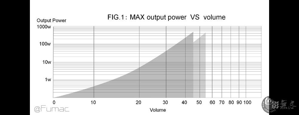 max out put power vs volume.jpg